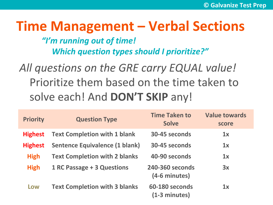 aafbde8439775 Must Have Guide  Get a 160+ on the GRE Verbal • Preparation Strategy