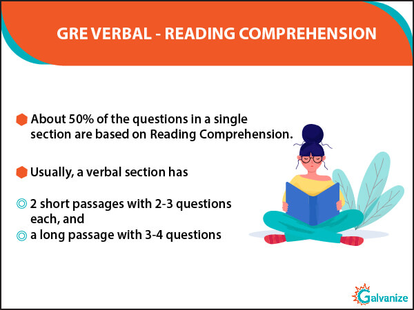 Importance of GRE Reading Comprehension in verbal section