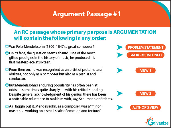 Example for Argument passage in GRE Verbal