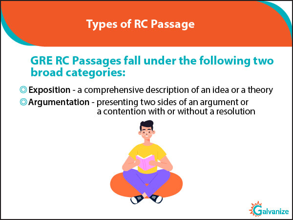 GRE reading comprehension passage types