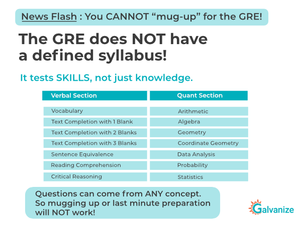 GRE Verbal and Quant topics