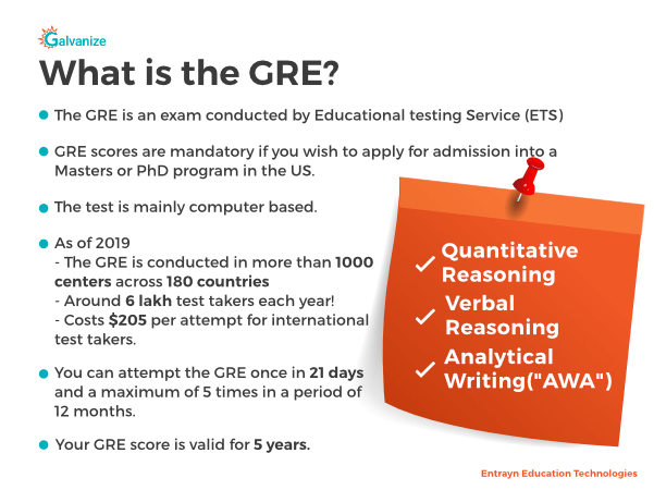 What is GRE? Guide to the GRE Exam,Syllabus,Dates & Login (2020)