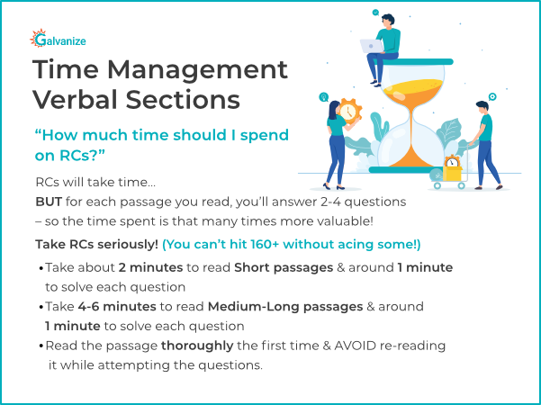 GRE reading comprehension time management tips
