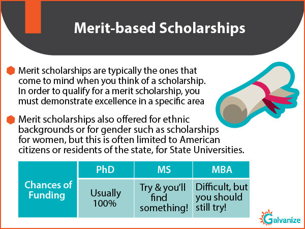 Merit-based scholarships for international students
