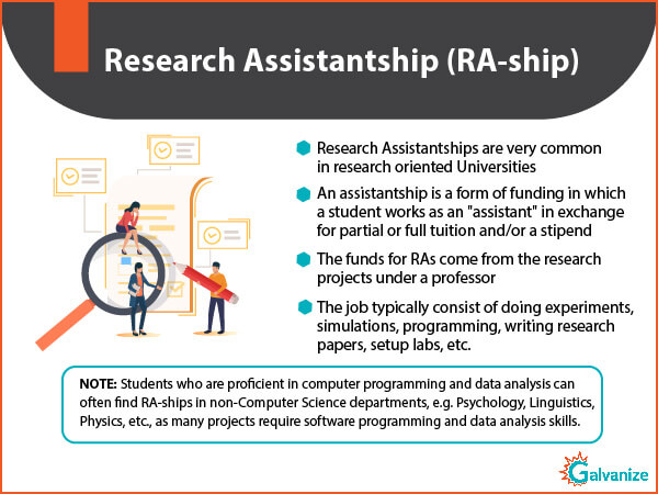 Research Assistantship funding in research oriented universities | Importance of test score to get the financial aid for Indian students | Types of GRE scholarships