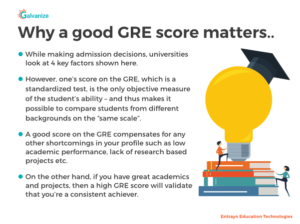 Importance of good GRE scores
