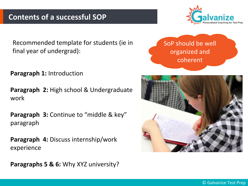 Contents of a successful SOP
