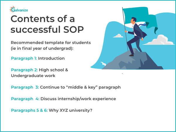 Statement of Purpose - Craft the perfect SOP Now! • Samples