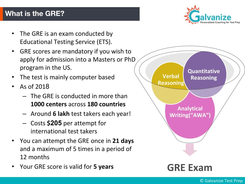 How long is gre test valid