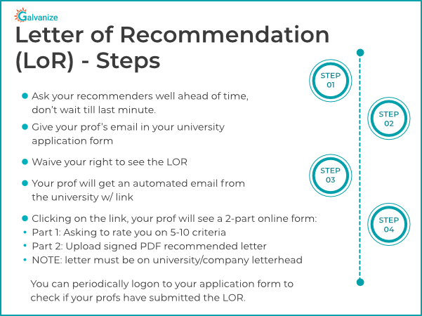 How to ask for a letter of recommendation?