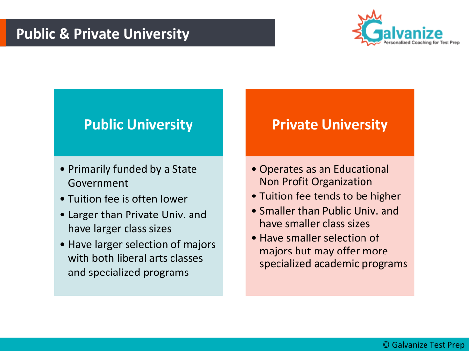 Difference between public and private universities