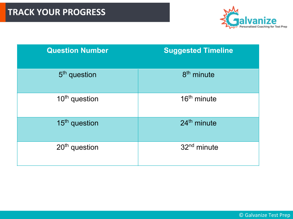 Track the progress for each question in GRE Quant