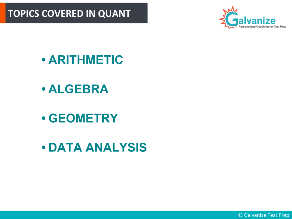 Topics covered in GRE Quant
