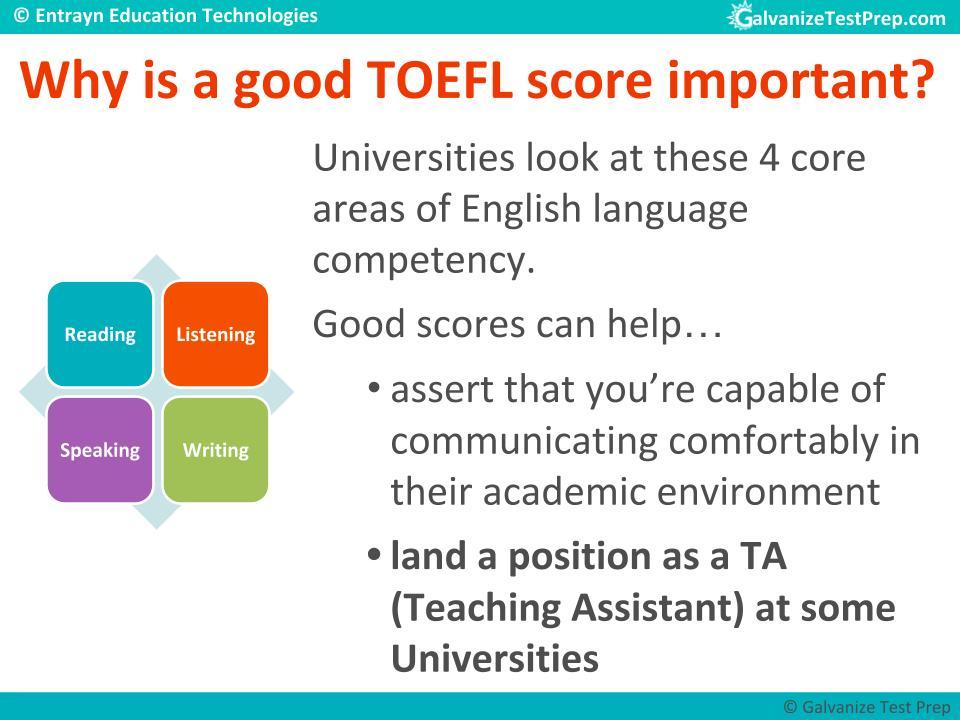 Importance of Good TOEFL score
