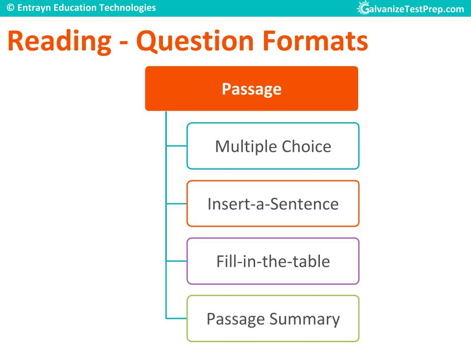 toefl reading part question formats