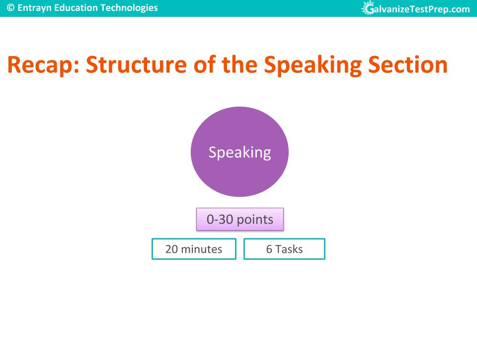 Structure of TOEFL Speaking Section