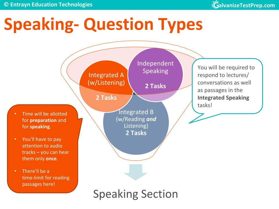 Question types in TOEFL speaking section
