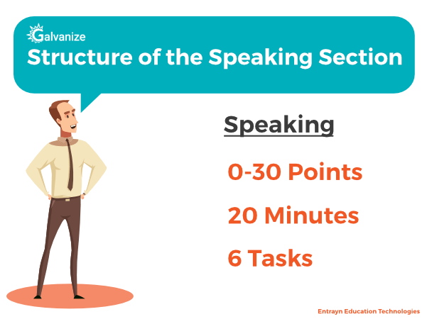 TOEFL speaking section syllabus / structure | Structure of speaking section