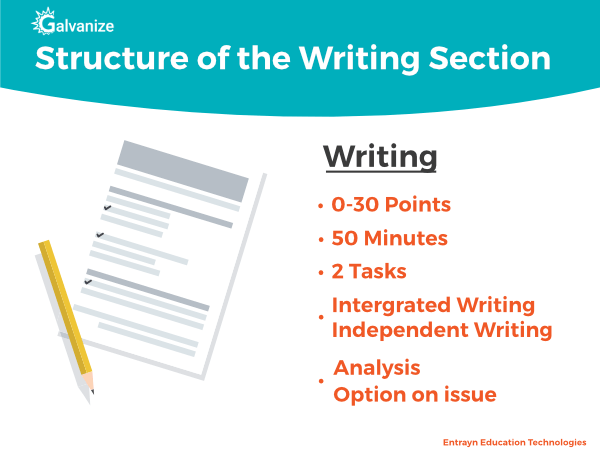 TOEFL Writing section syllabus / structure