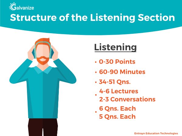 TOEFL listening section syllabus / structure | Structure of Listening section