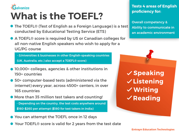 TOEFL exam and guide to syllabus, dates and fees