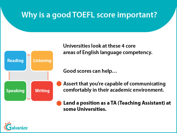 Importance of Good TOEFL score