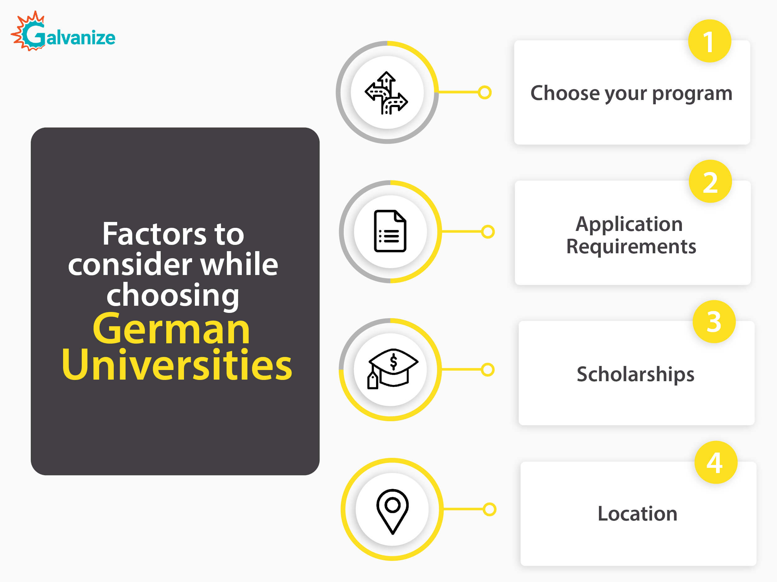 Factors to consider while choosing german universities | Why study in germany