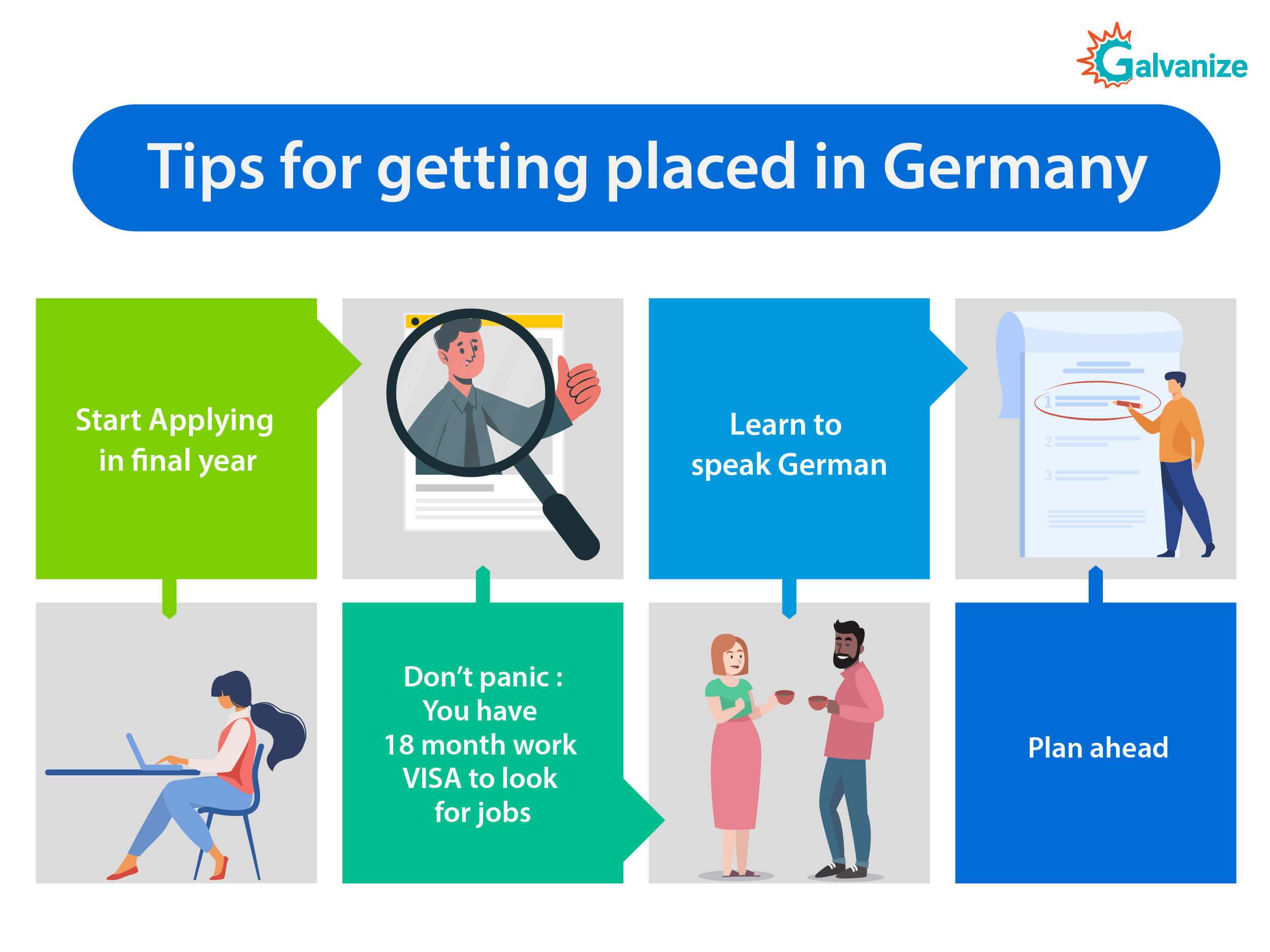 Tips for getting placed in germany | Why choose germany
