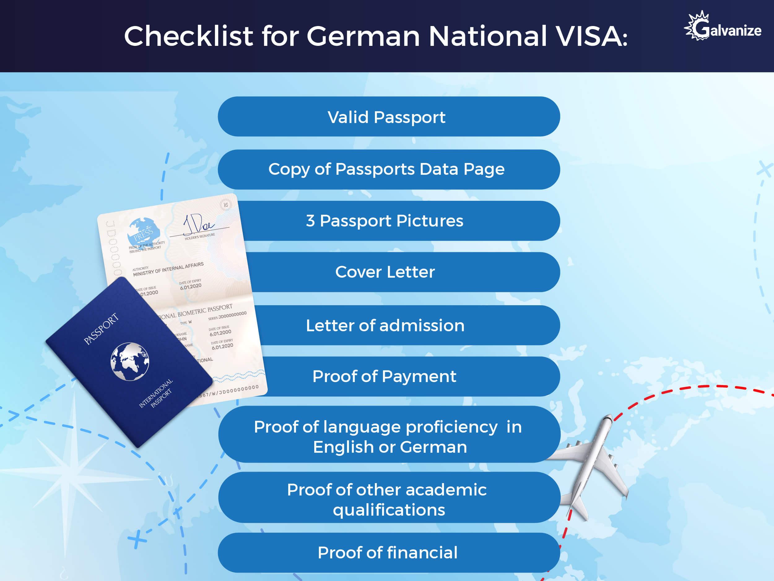 CHECK LIST for German National VISA