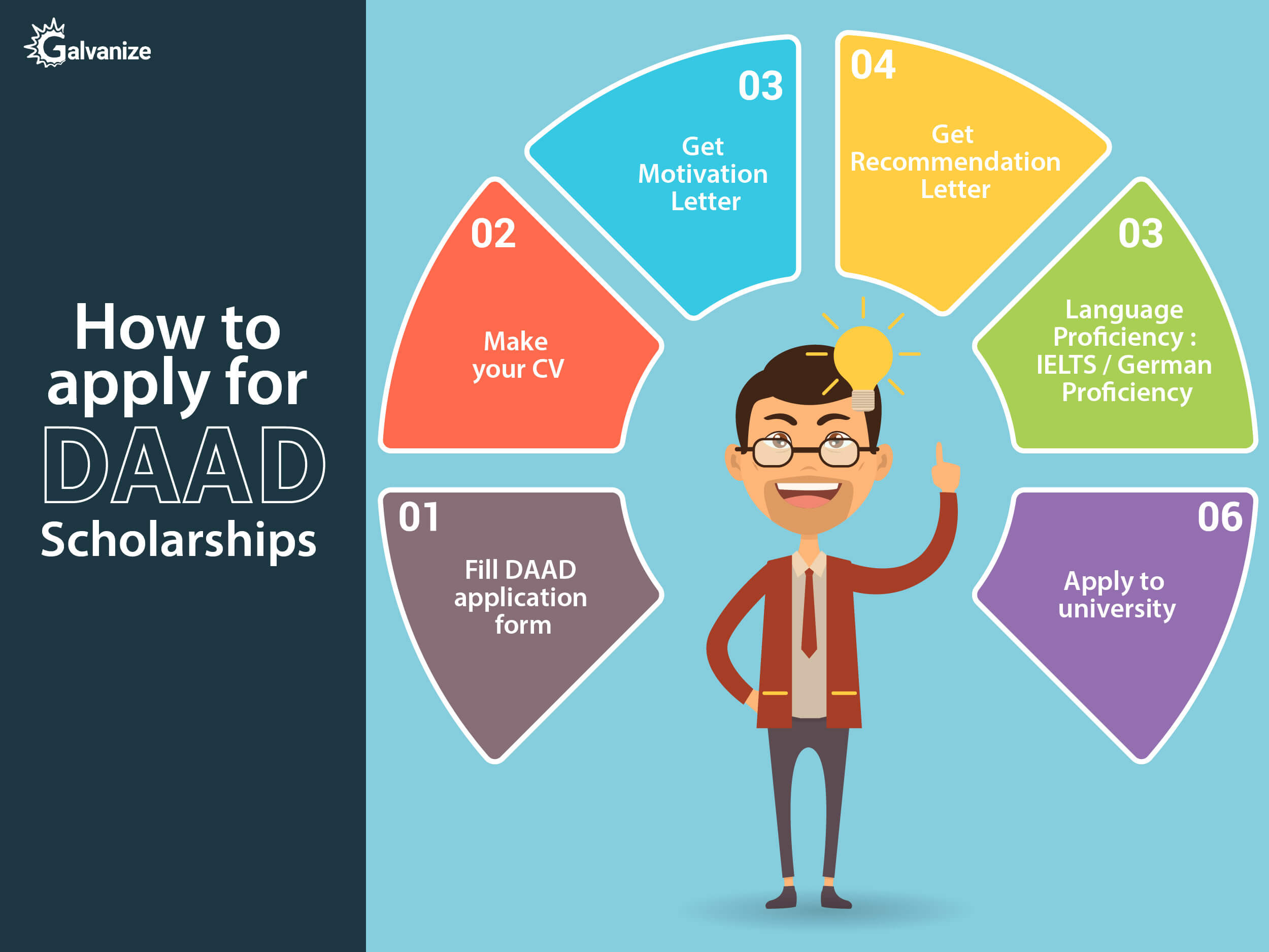 How to apply for DAAD scholarship