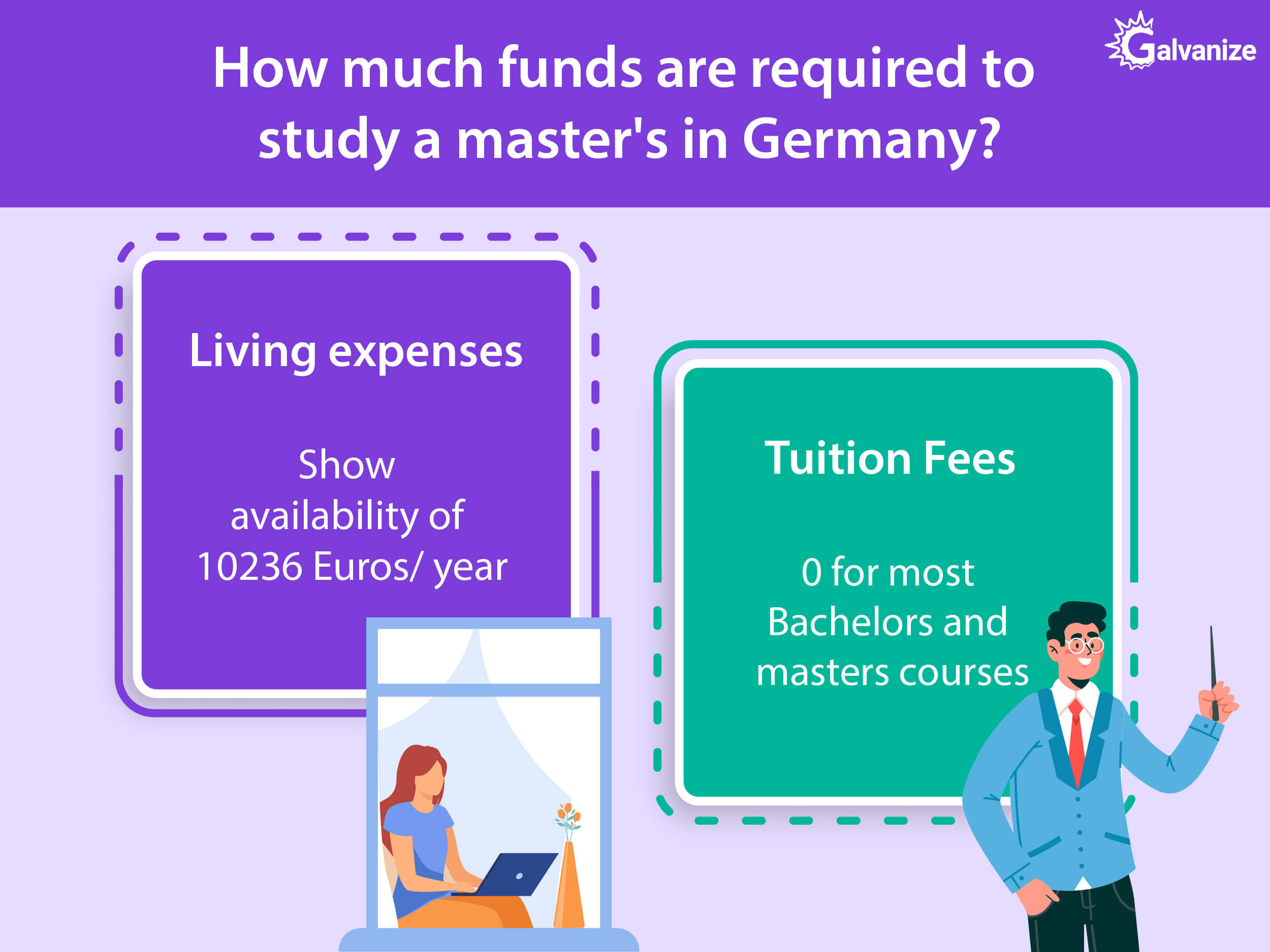 Funds Required to study master's in Germany | Admission requirements to study in germany