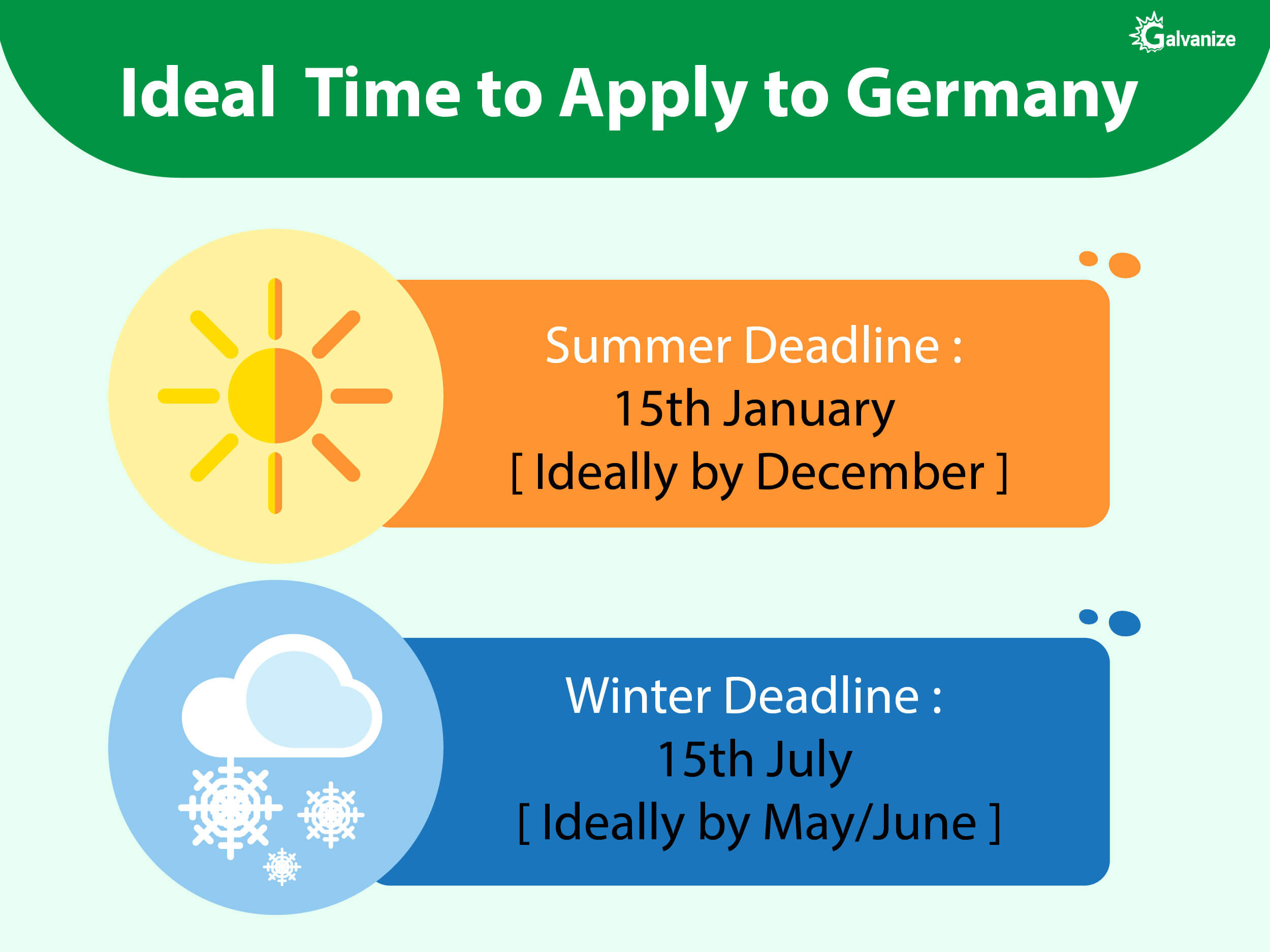 Ideal Time to apply to german universities | Study in Germany