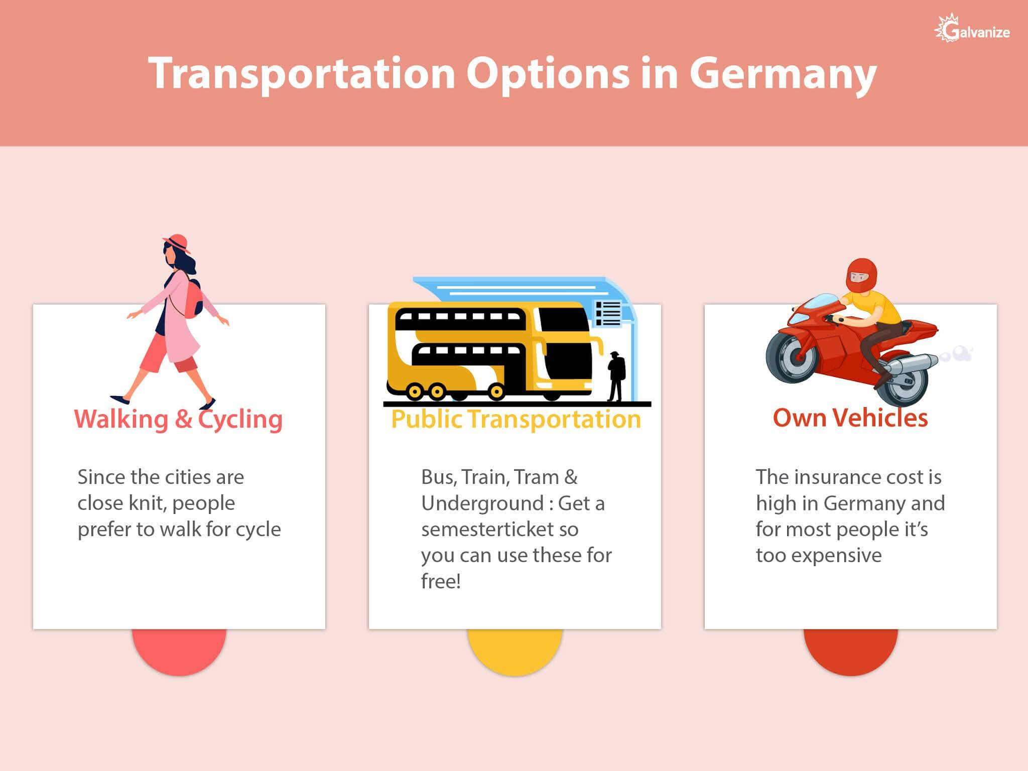Trabsportation options in germany (1)