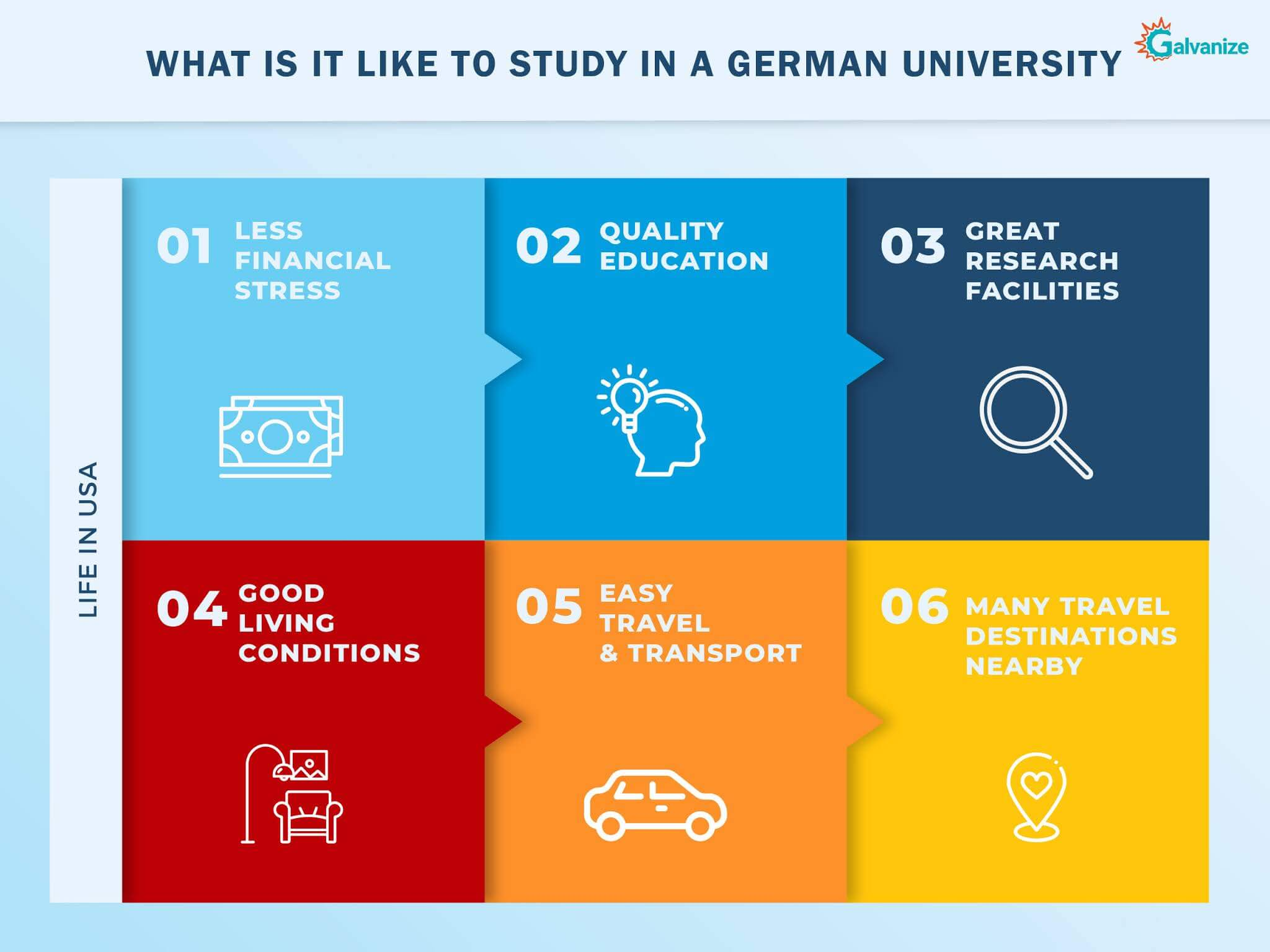 What is it like to study in a german university (1)