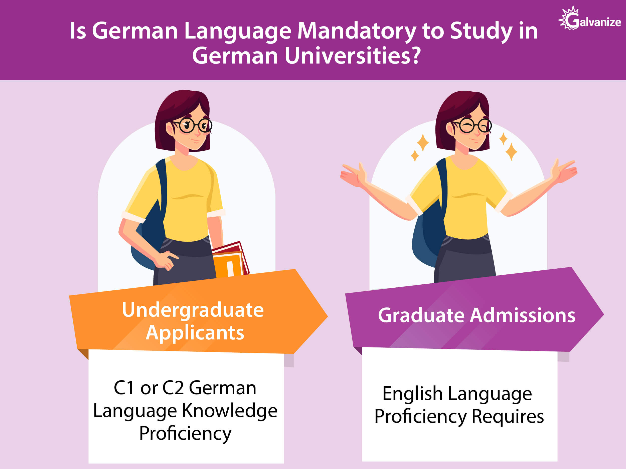 German language requirements for German Universities | Undergraduate and Post graduate admission requirements