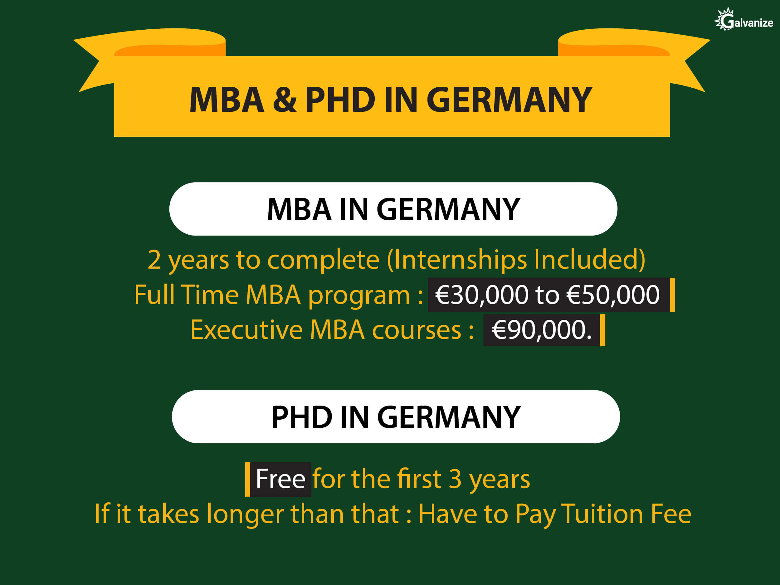 mba and phd-in Germany
