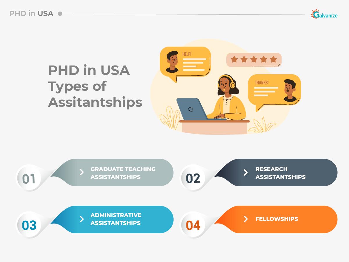 PHD in US types of assistantships